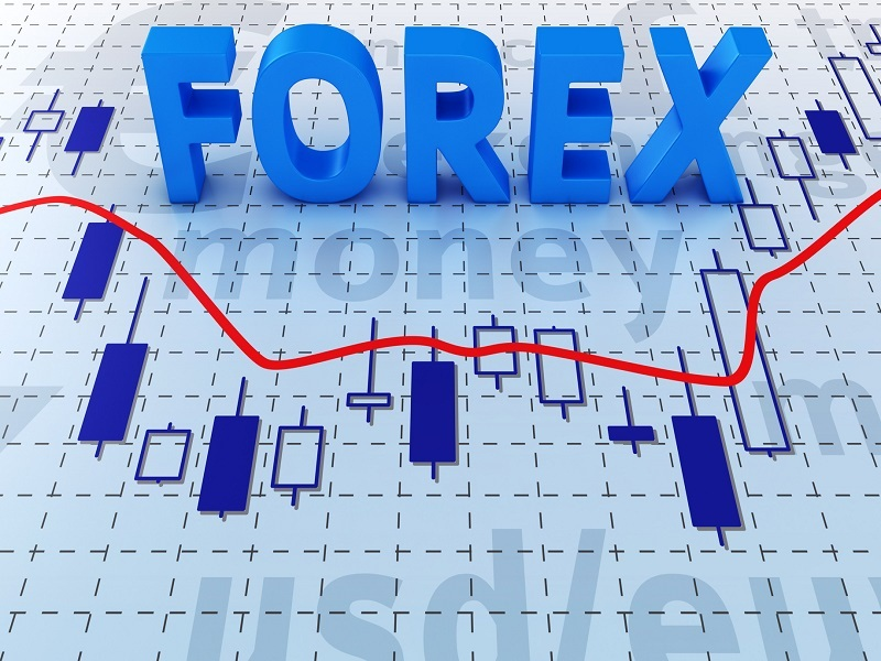 Trading In The Foreign Exchange Market